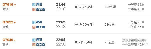 溧阳到南京南高铁时刻表